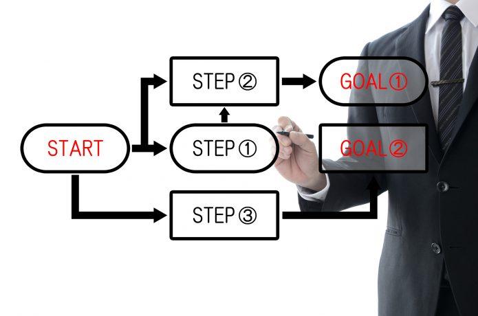 ダイエットのプロセス目標