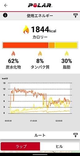 使用エネルギー計測