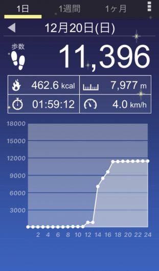 歩数計 ウォーキングアプリ